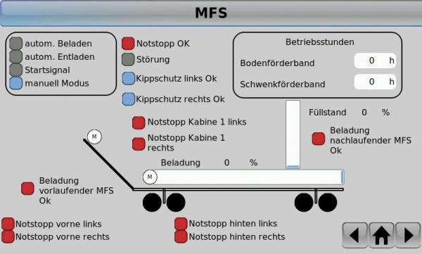 11 Mfs 120 P Ic 2 0 Steuerung Deutsch