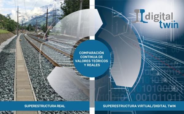 Estamos trabajando intensamente en el gemelo virtual de la vía - el Digital Twin.