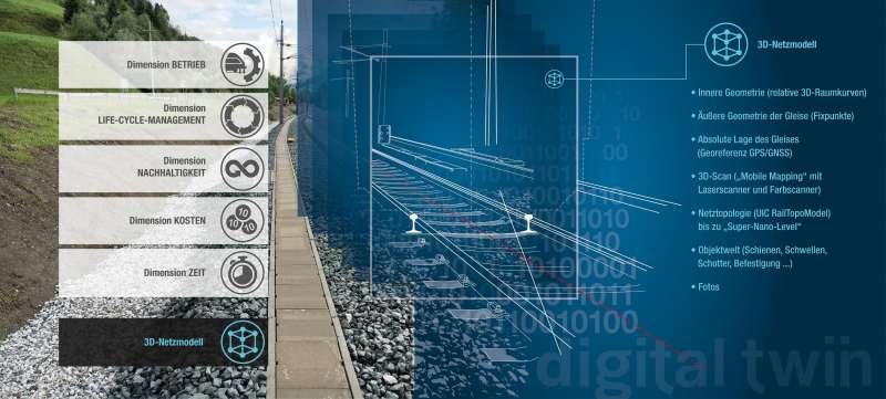 Damit eröffnen wir neue Wege der Zusammenarbeit zwischen Instandhaltungsmaschine und Infrastruktur.