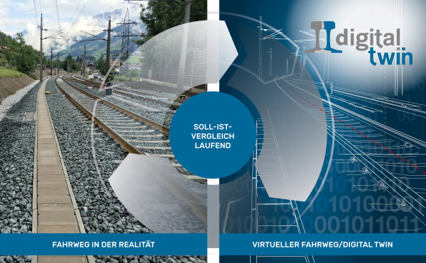 Wir arbeiten bereits intensiv am virtuellen Zwilling des Gleises – am Digital Twin.