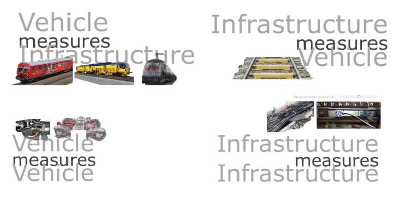 Monitoring voie ferrée - engin