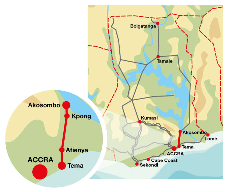 Starting in Tema, Ghana's greatest seaport, the new eastern line leads through Afienya and ends a few kilometres from Akosombo at Mpakadan.
