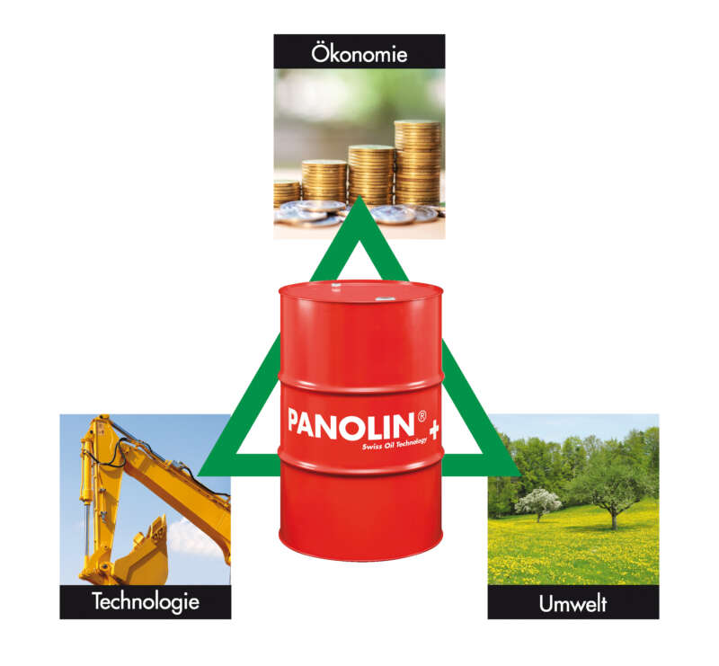 PANOLIN's environmentally friendly lubricants demonstrate that sustainability can translate into increased cost-efficiency.